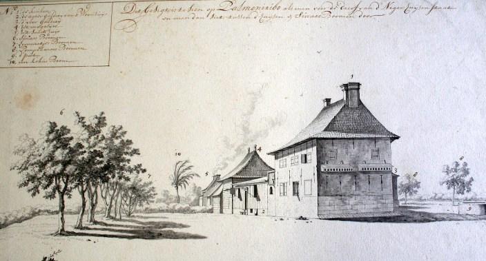 Rij huizen op de plantage Palmeniribo te Suriname, Dirk Valkenburg, 1708.jpg