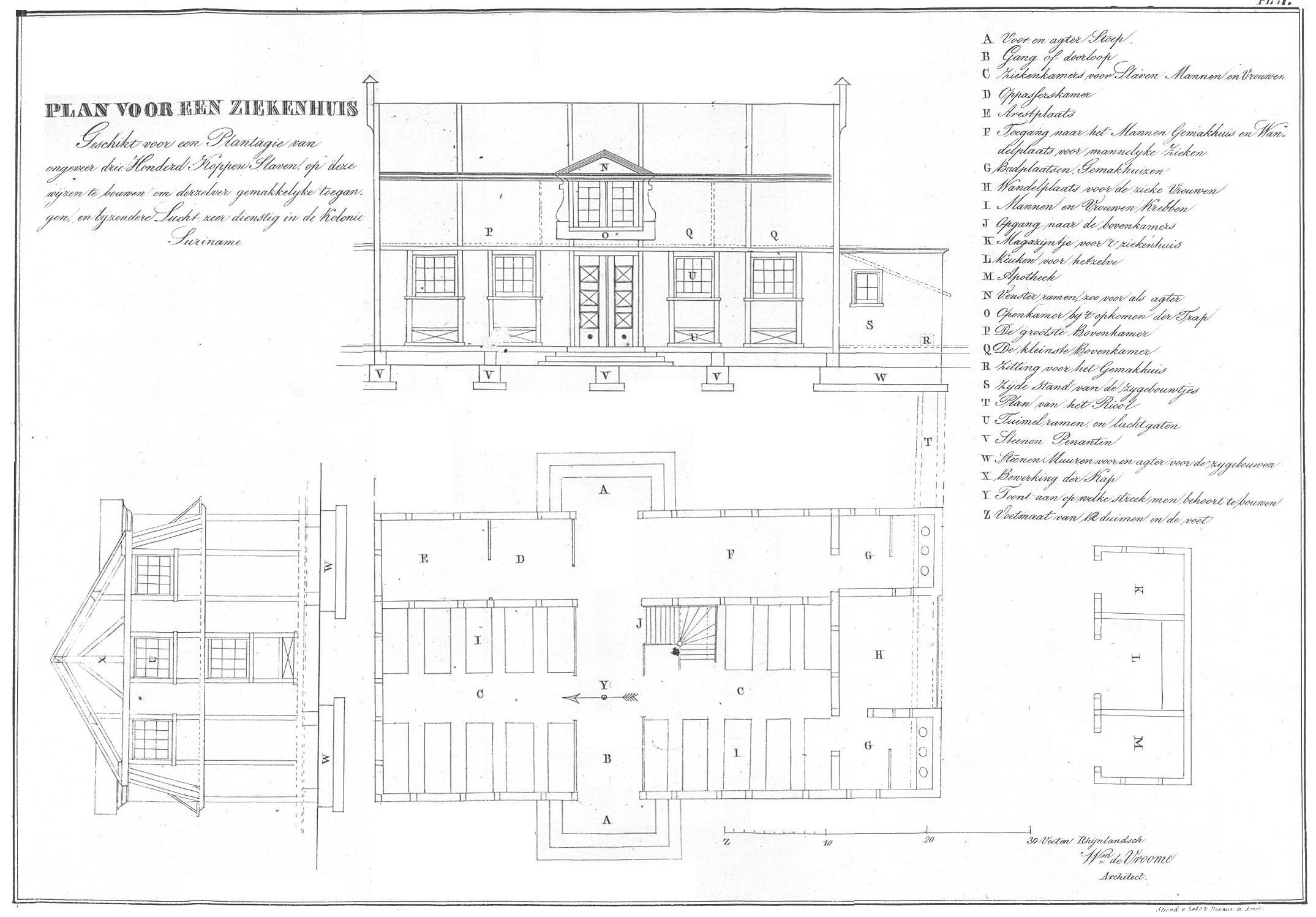 modelhospitaal 1828-01 de Vroome